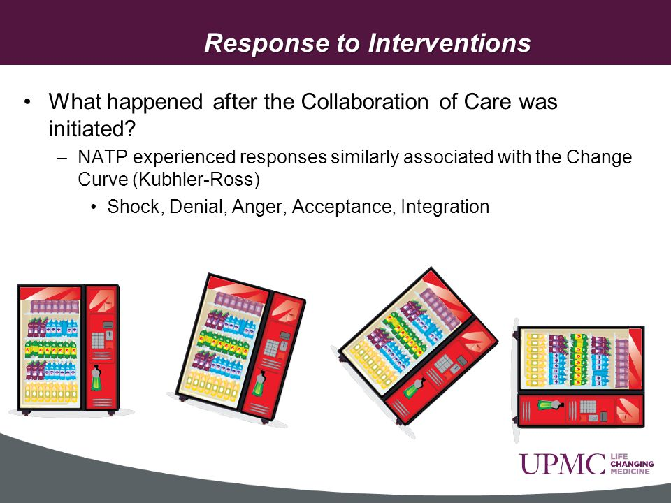 Response to Interventions