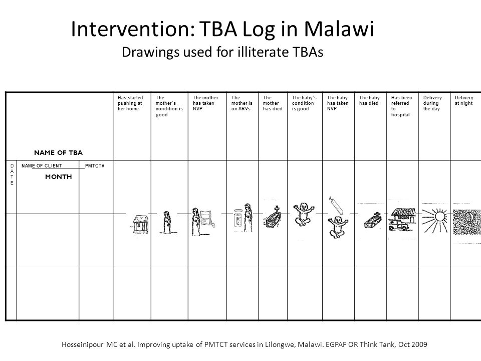 Intervention: TBA Log in Malawi Drawings used for illiterate TBAs