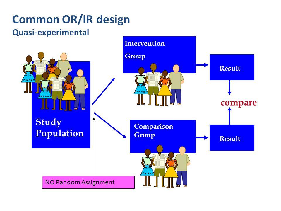 Common OR/IR design Quasi-experimental compare Study Population