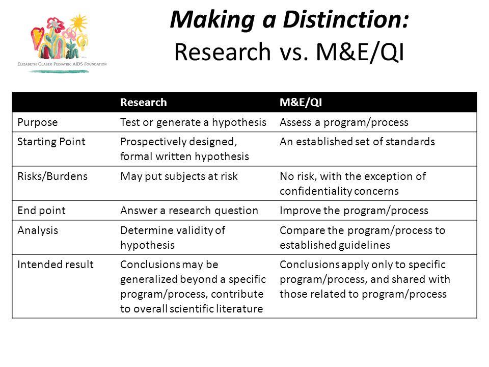 Making a Distinction: Research vs. M&E/QI