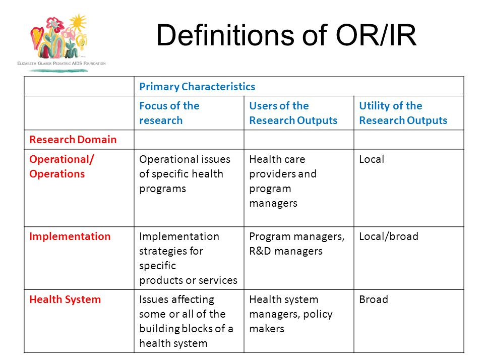 Definitions of OR/IR Primary Characteristics Focus of the research