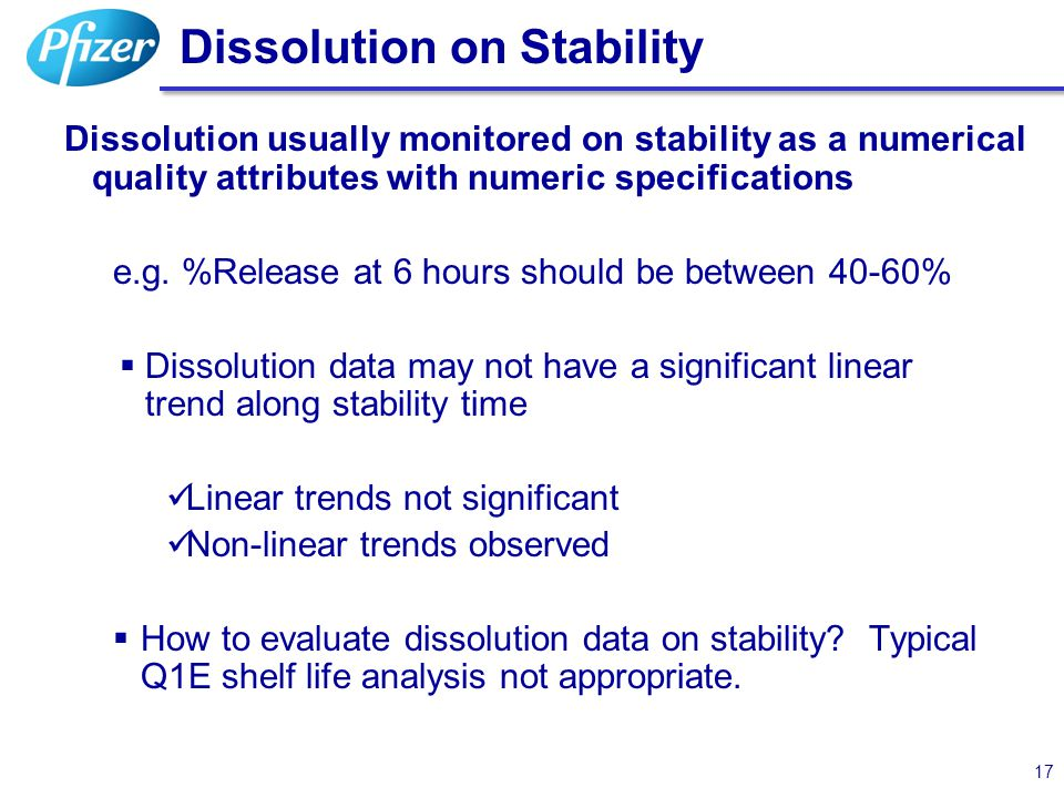 Dissolution on Stability