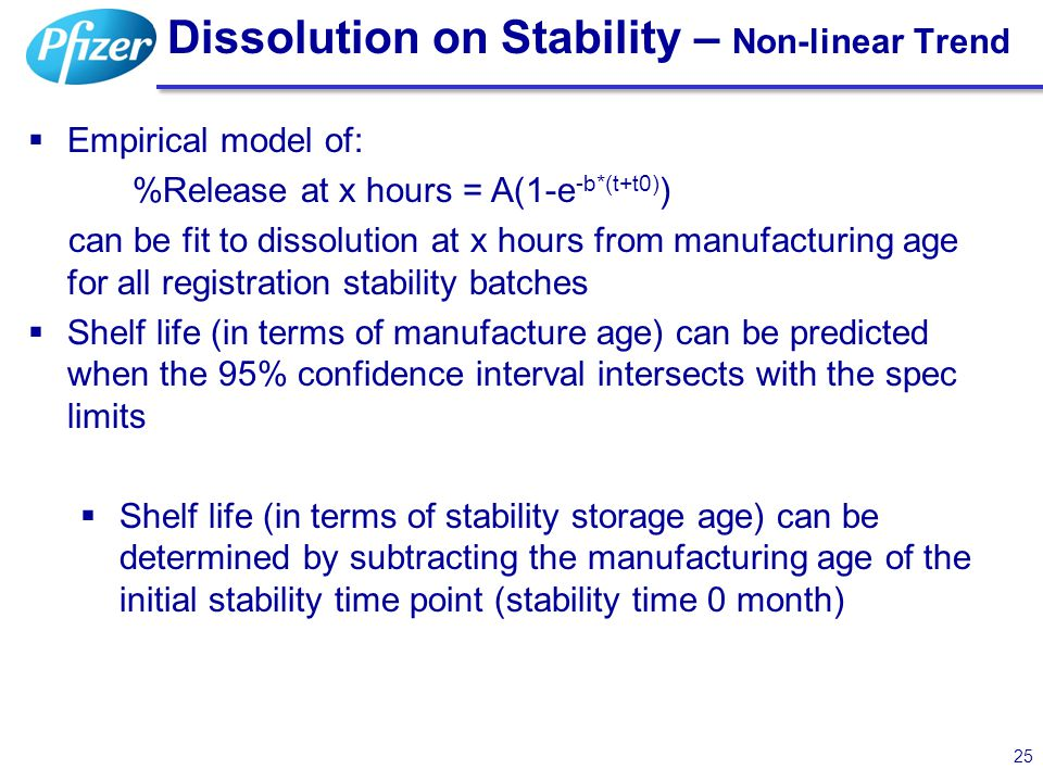 Dissolution on Stability – Non-linear Trend