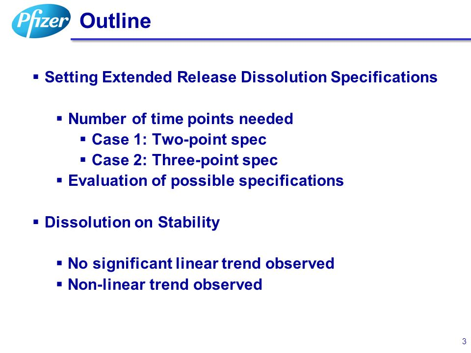 Outline Setting Extended Release Dissolution Specifications