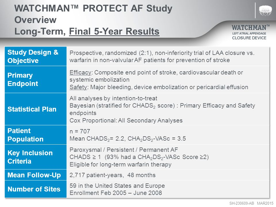 WATCHMAN™ PROTECT AF Study Overview Long-Term, Final 5-Year Results