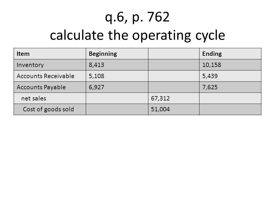 q.6, p. 762 calculate the operating cycle