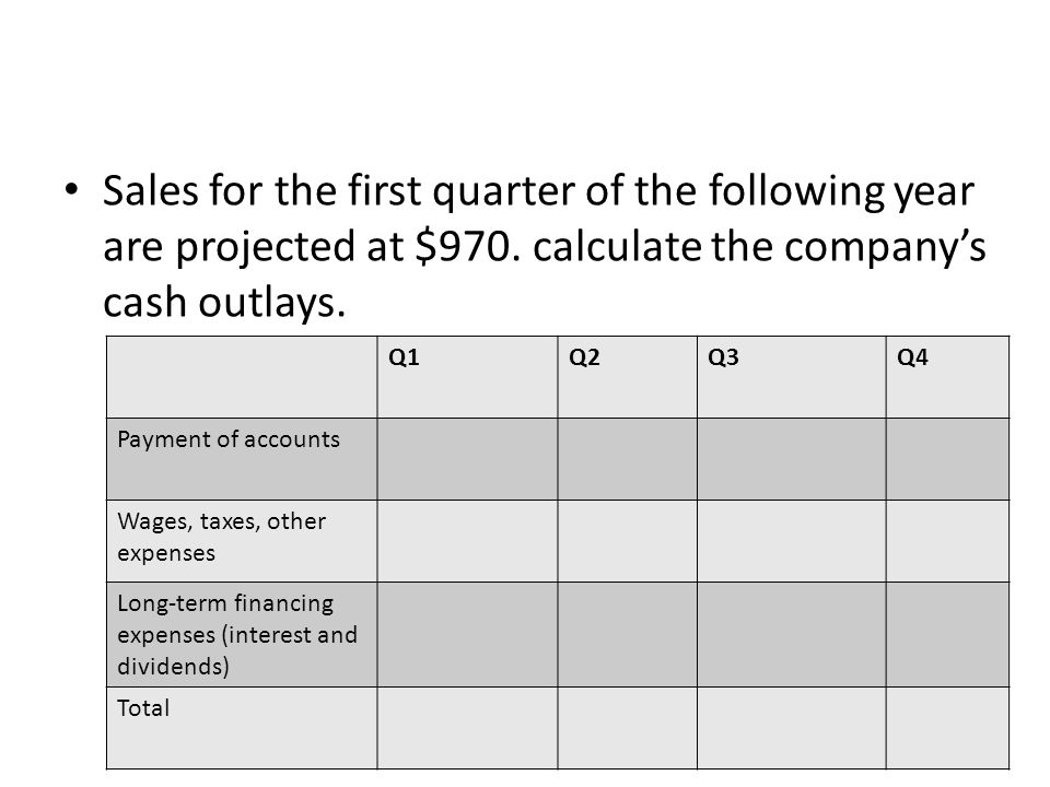Sales for the first quarter of the following year are projected at $970. calculate the company's cash outlays.