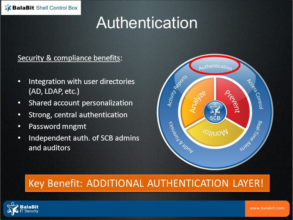 Authentication Key Benefit: ADDITIONAL AUTHENTICATION LAYER!
