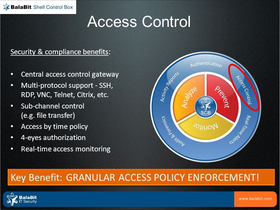 Access Control Key Benefit: GRANULAR ACCESS POLICY ENFORCEMENT!