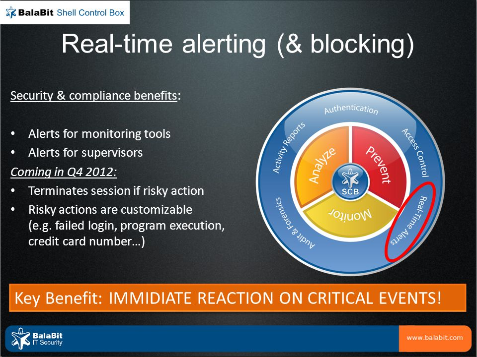 Real-time alerting (& blocking)