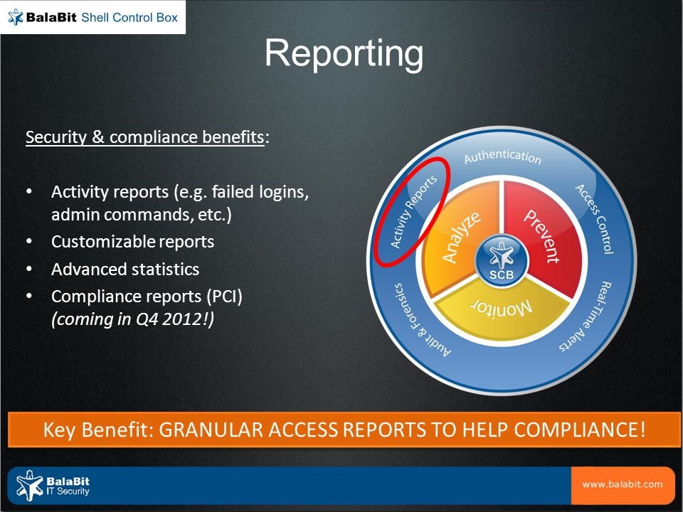 Key Benefit: GRANULAR ACCESS REPORTS TO HELP COMPLIANCE!