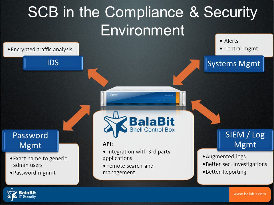 SCB in the Compliance & Security Environment