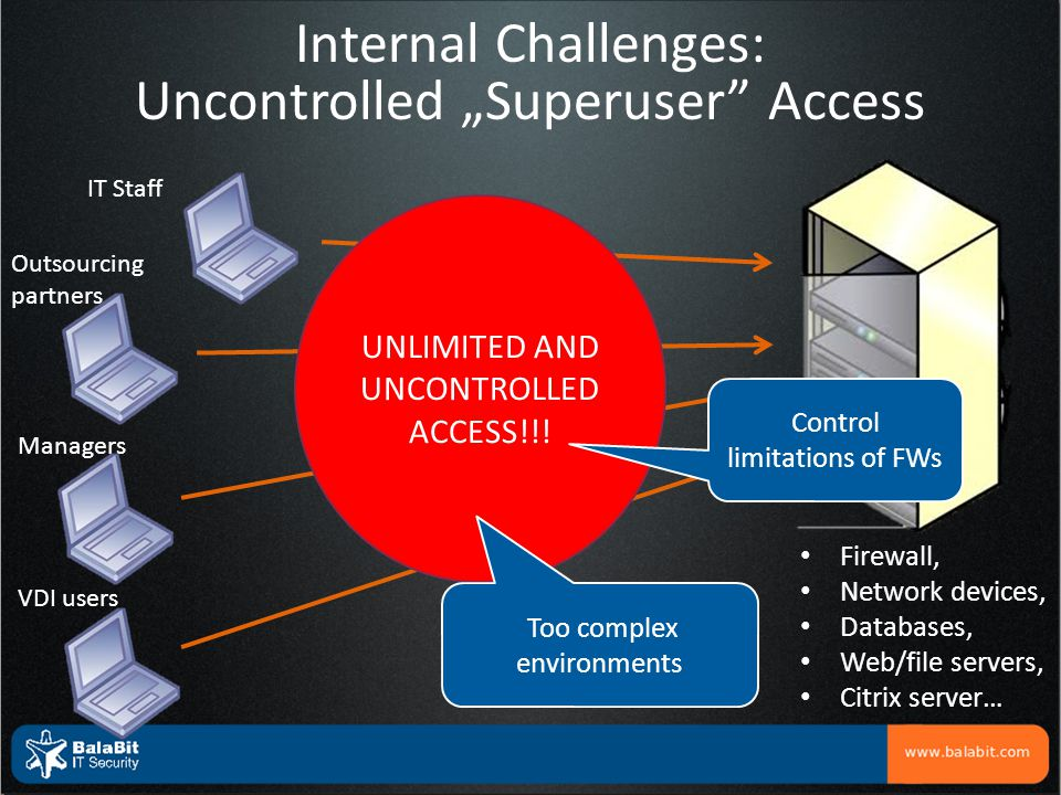 "Internal Challenges: Uncontrolled ""Superuser Access"