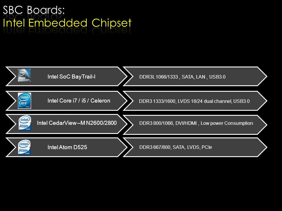 SBC Boards: Intel Embedded Chipset