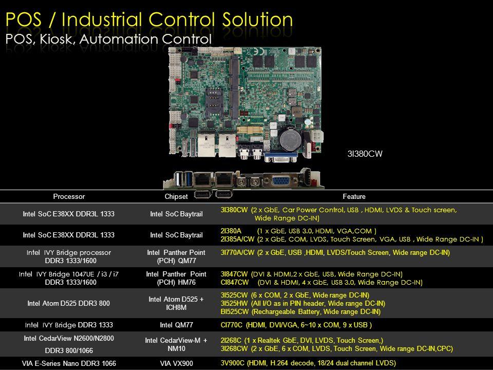 POS / Industrial Control Solution POS, Kiosk, Automation Control