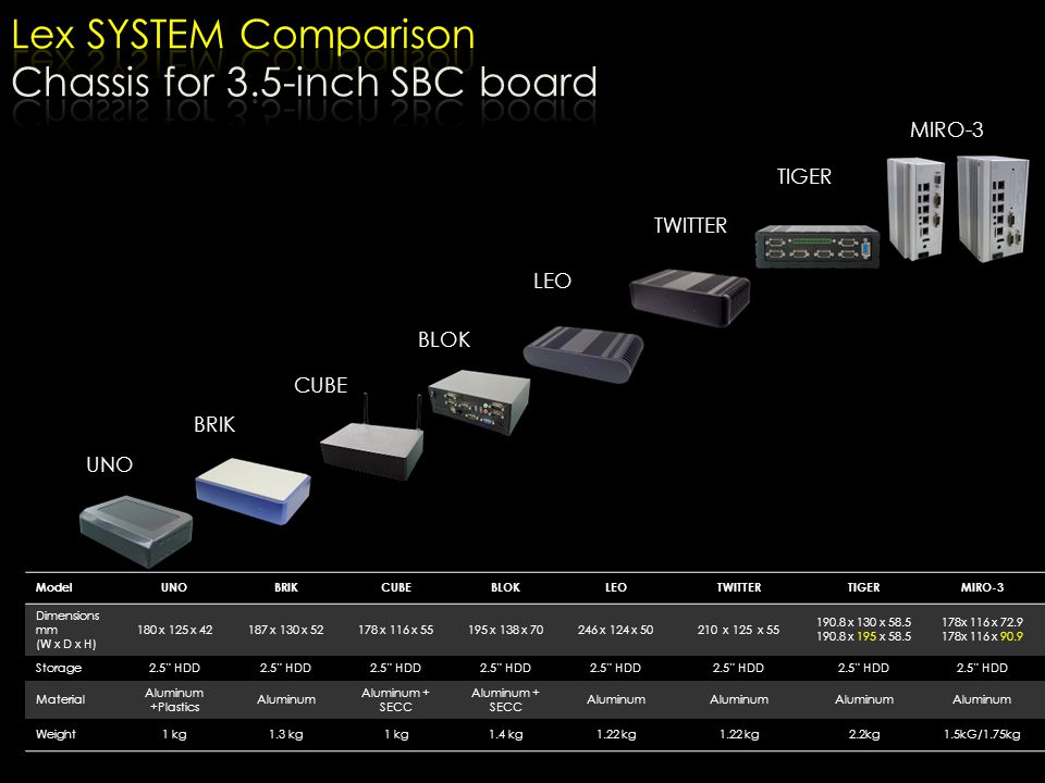 Lex SYSTEM Comparison Chassis for 3.5-inch SBC board