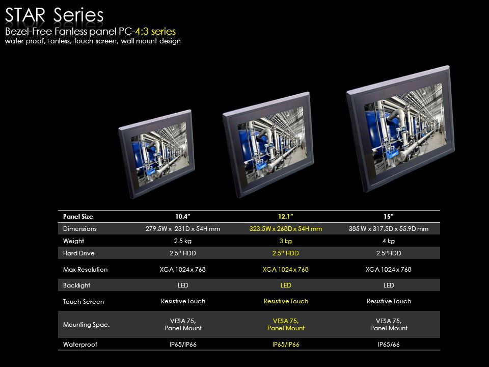 STAR Series Bezel-Free Fanless panel pc-4:3 series
