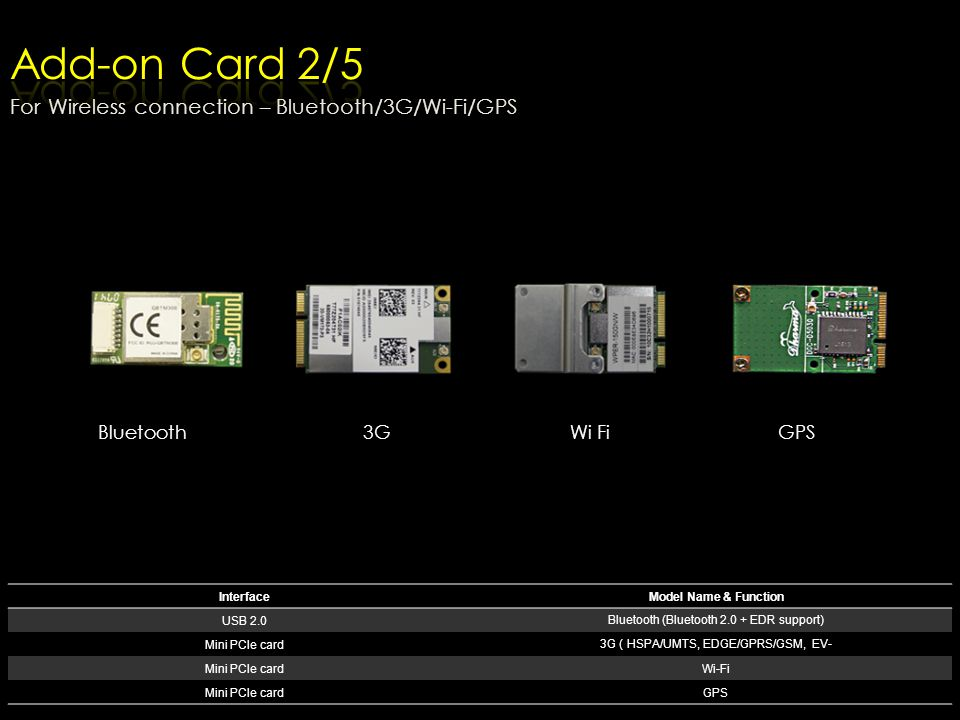Add-on Card 2/5 For Wireless connection – Bluetooth/3G/Wi-Fi/GPS