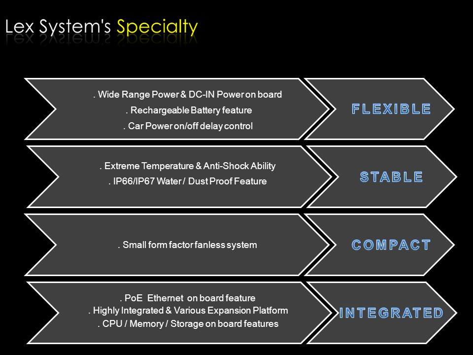 FLEXIBLE STABLE COMPACT INTEGRATED