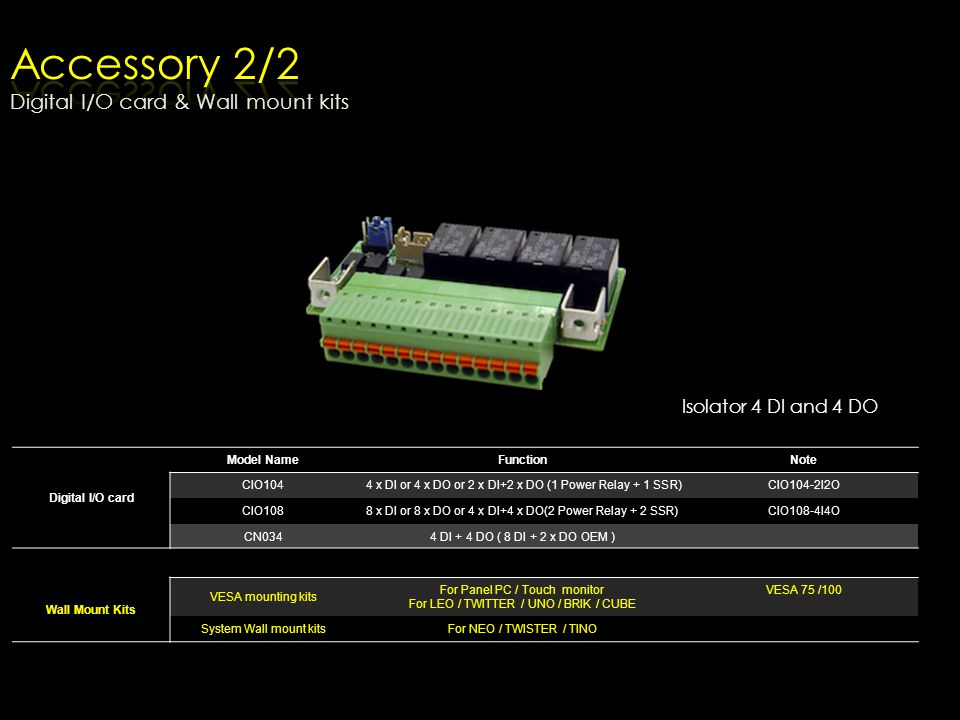 Accessory 2/2 Digital I/O card & Wall mount kits