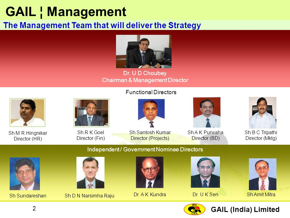 GAIL ¦ Management The Management Team that will deliver the Strategy