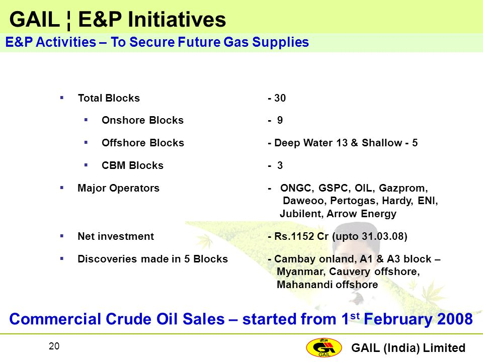 GAIL ¦ E&P Initiatives E&P Activities – To Secure Future Gas Supplies. Total Blocks - 30. Onshore Blocks - 9.