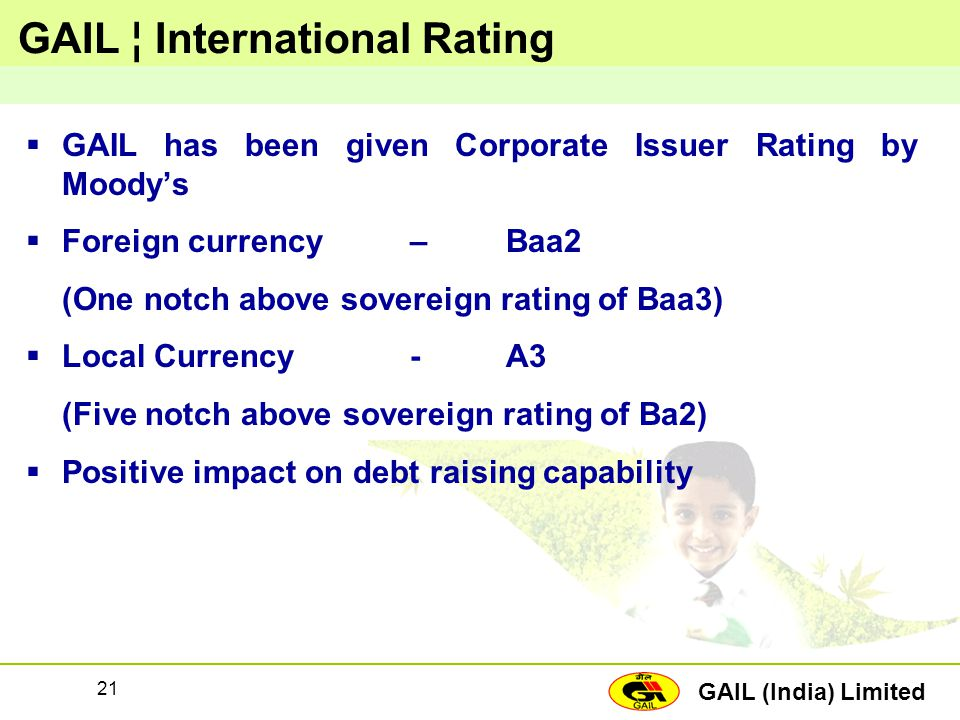 GAIL ¦ International Rating