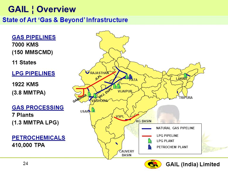 GAIL ¦ Overview State of Art 'Gas & Beyond' Infrastructure