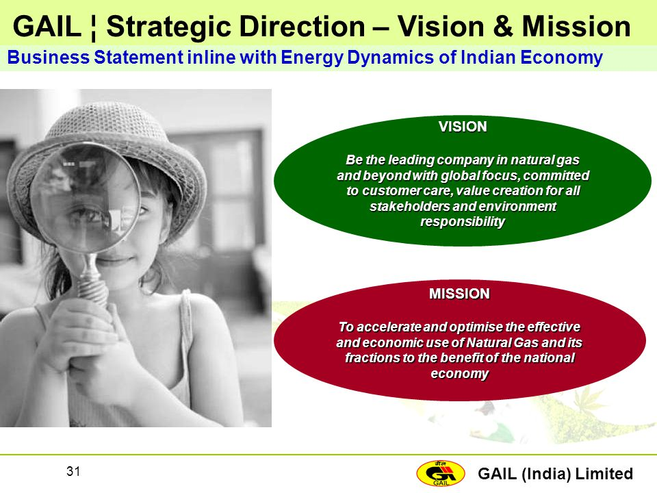 GAIL ¦ Strategic Direction – Vision & Mission