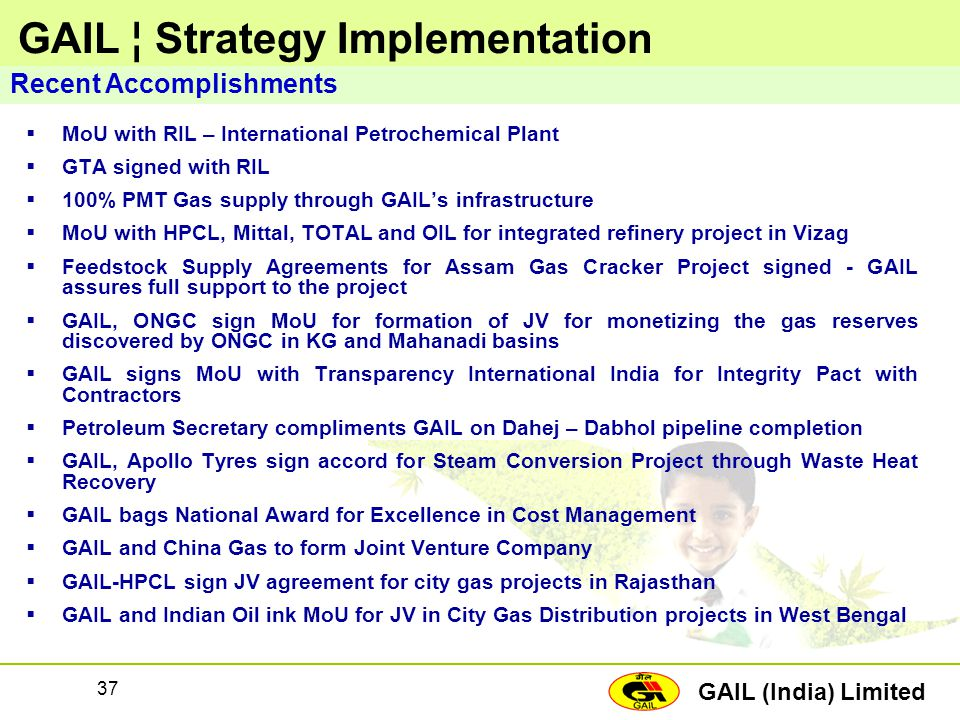 GAIL ¦ Strategy Implementation
