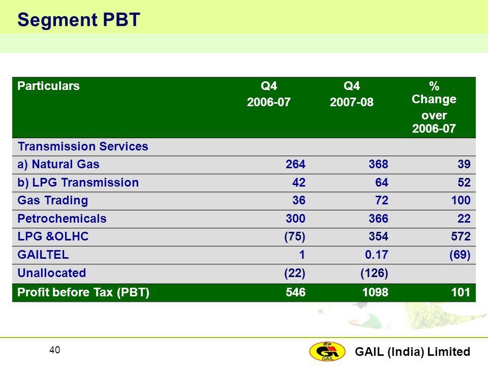 Segment PBT Particulars Q4 2006-07 2007-08 % Change over 2006-07