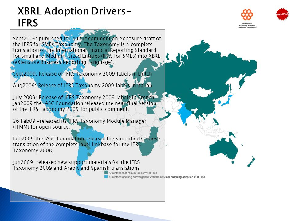 XBRL Adoption Drivers- IFRS