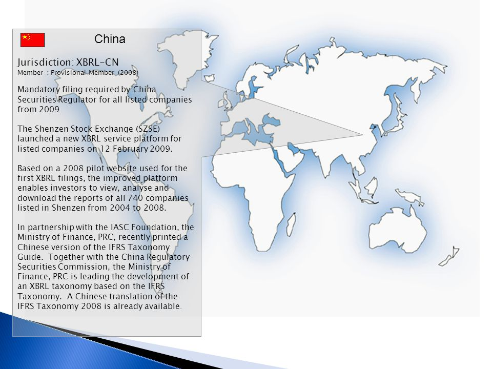 China Jurisdiction: XBRL-CN