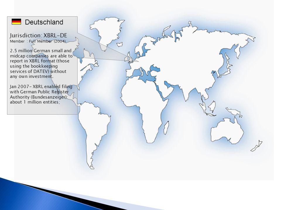 Deutschland Jurisdiction: XBRL-DE