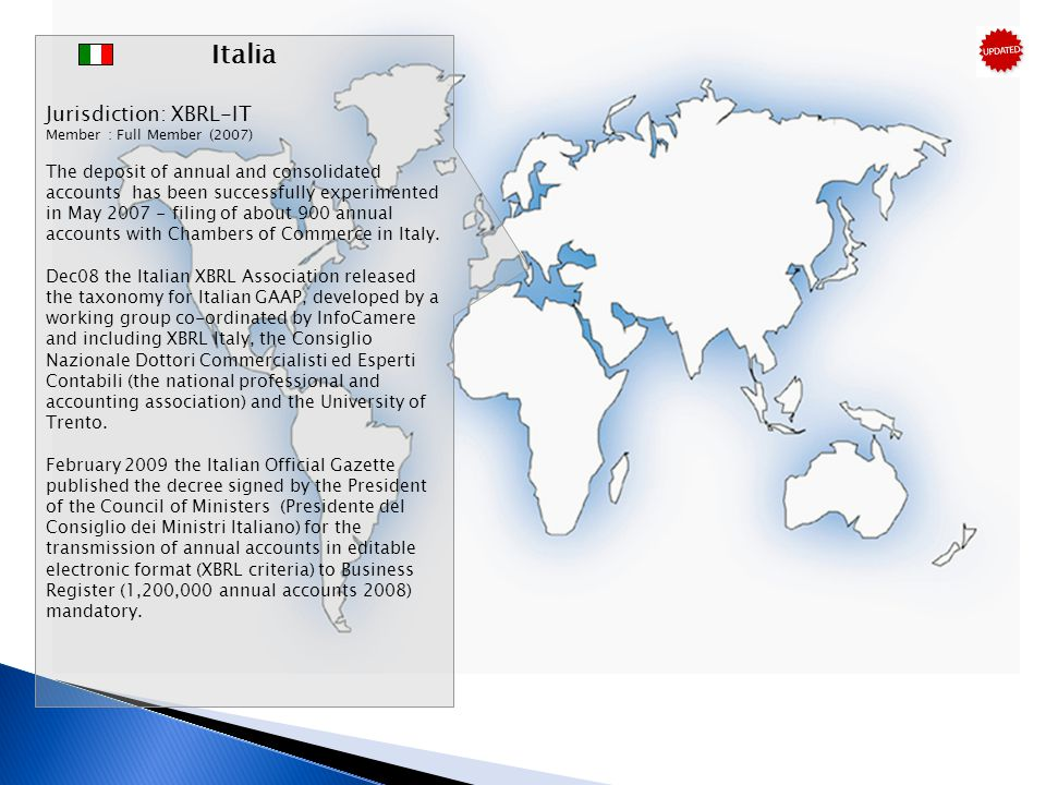 Italia Jurisdiction: XBRL-IT