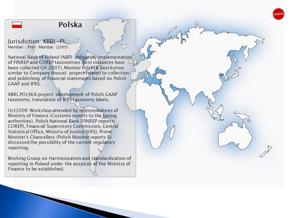 Polska Jurisdiction: XBRL-PL