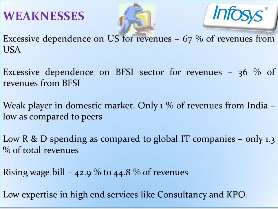 WEAKNESSES Excessive dependence on US for revenues – 67 % of revenues from USA.