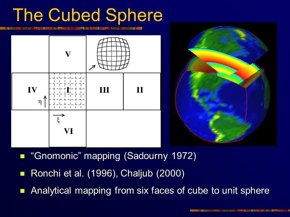 The Cubed Sphere Gnomonic mapping (Sadourny 1972)