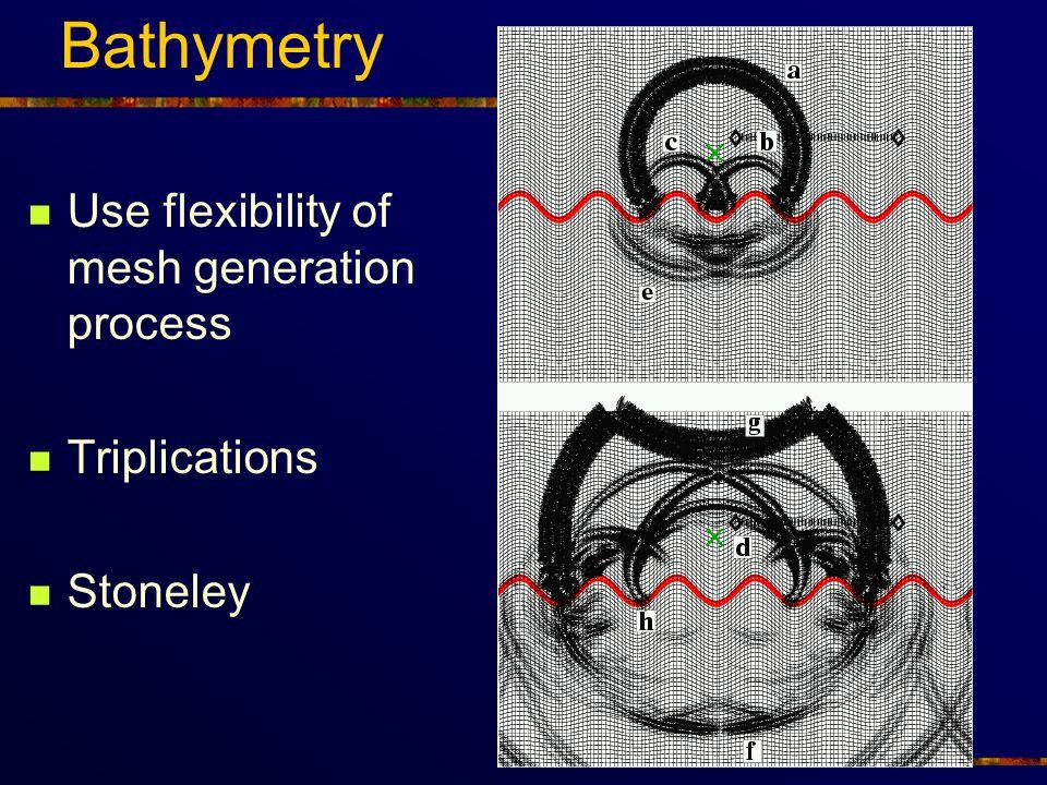 Bathymetry Use flexibility of mesh generation process Triplications