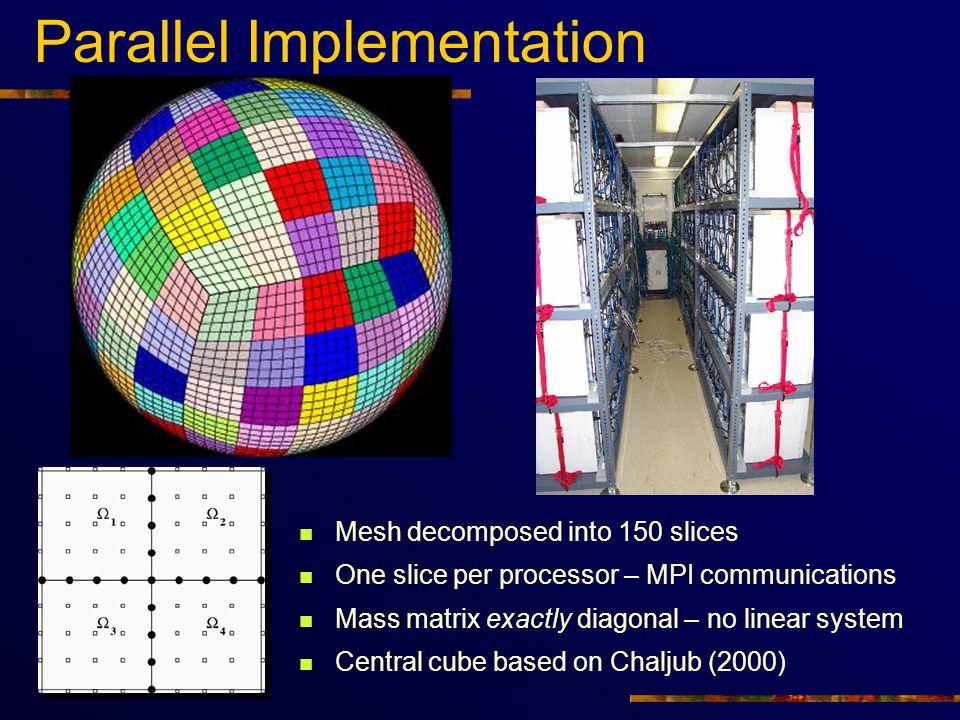 Parallel Implementation