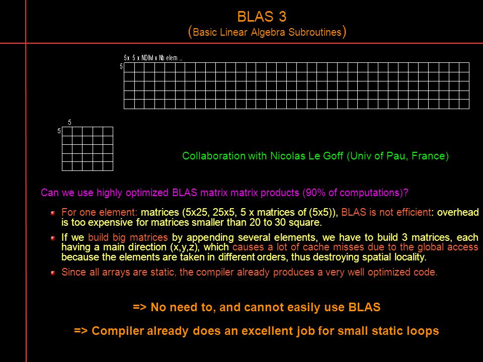 BLAS 3 (Basic Linear Algebra Subroutines)