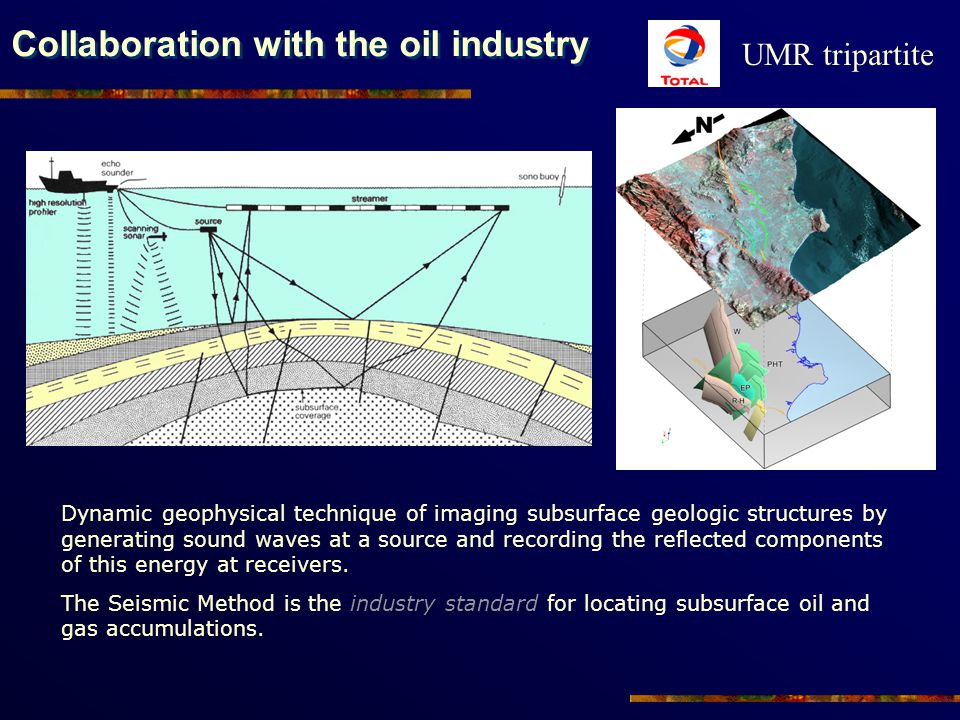 Collaboration with the oil industry