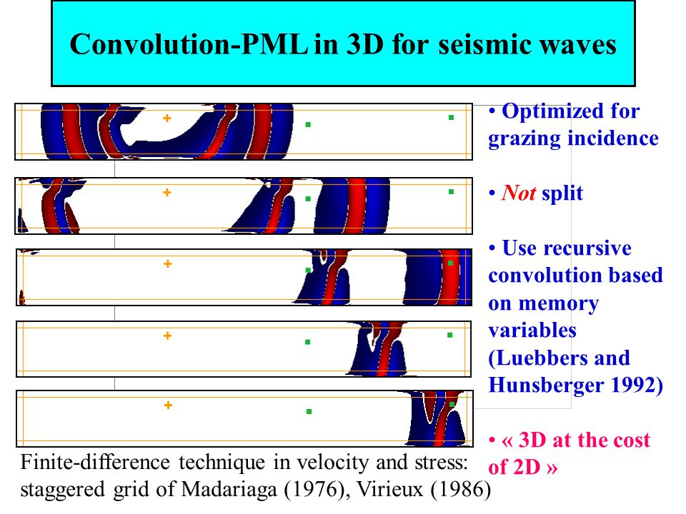 Convolution-PML in 3D for seismic waves