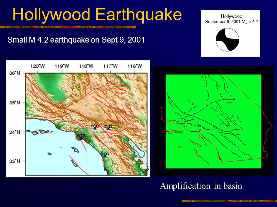 Hollywood Earthquake Amplification in basin