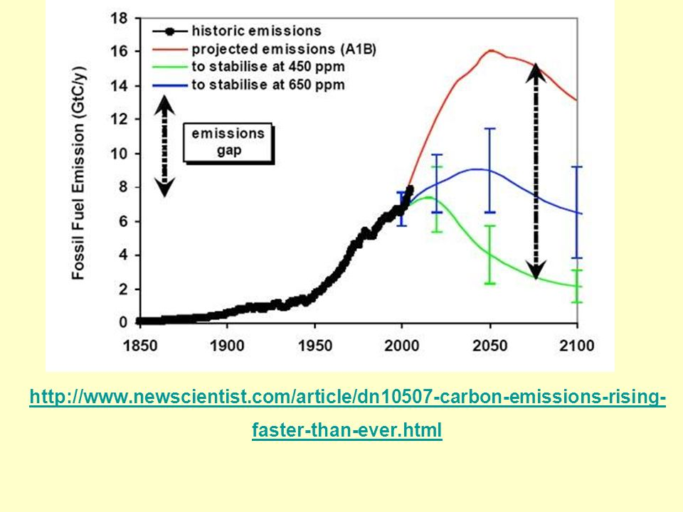 Recent results suggest that world wide emissions of carbon from fossil fuel use is growing at a rate corresponding to the largest projected emission scenario suggested by the 2001 IPCC report.