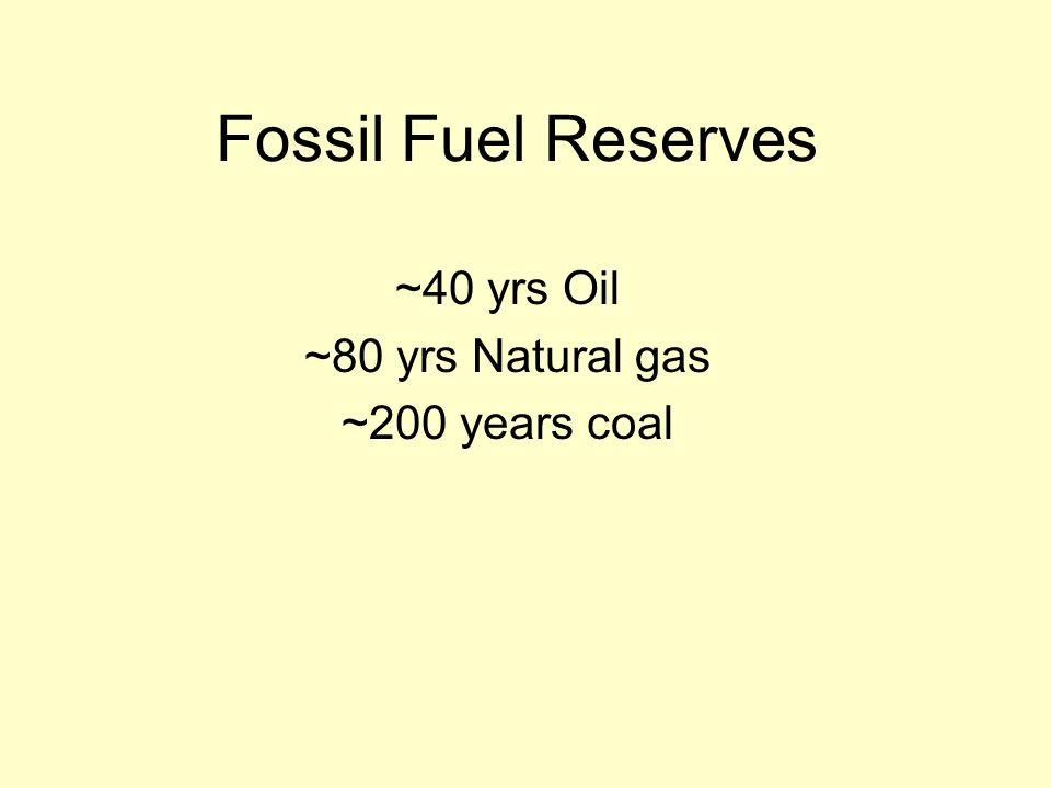 ~40 yrs Oil ~80 yrs Natural gas ~200 years coal