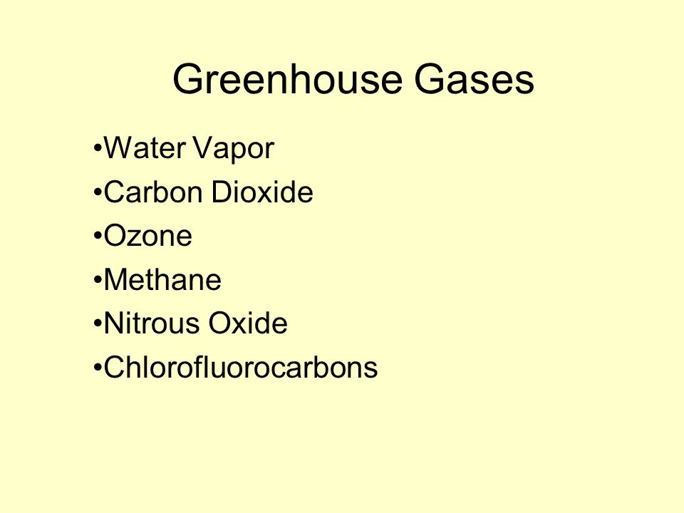 Greenhouse Gases Water Vapor Carbon Dioxide Ozone Methane