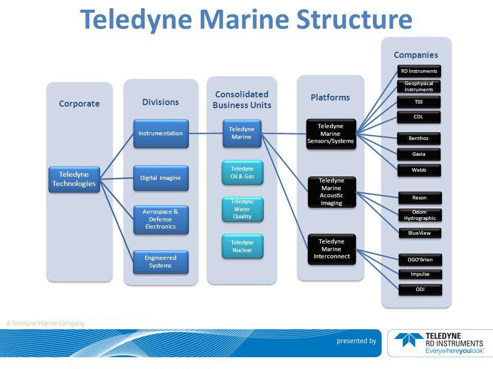 Teledyne Marine Structure