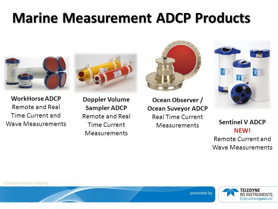 Marine Measurement ADCP Products
