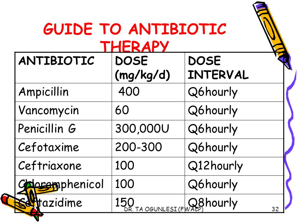 GUIDE TO ANTIBIOTIC THERAPY